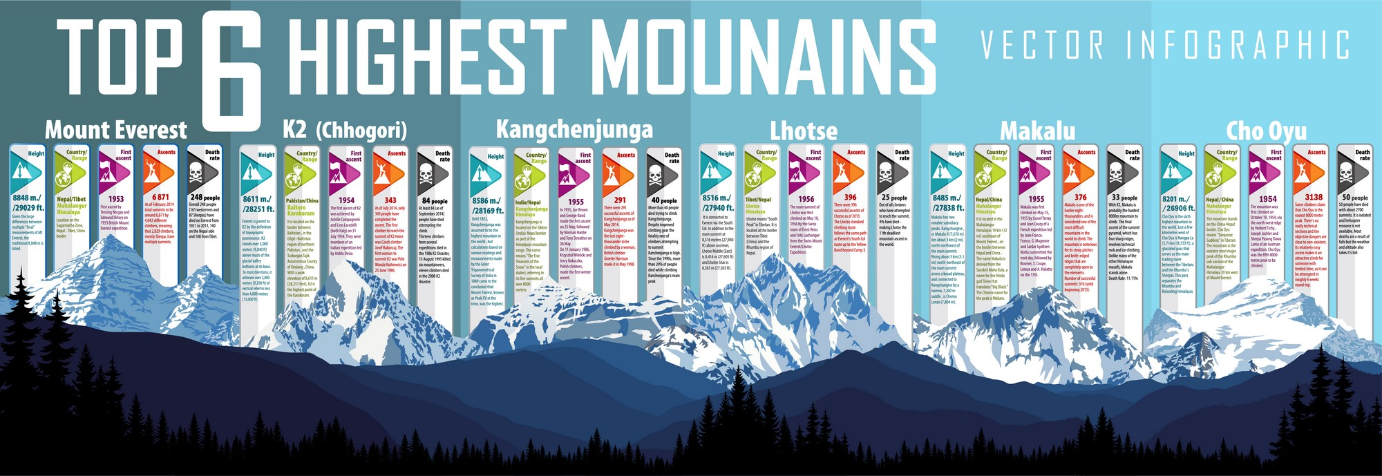 Eventi ed Attrazioni in Himalaya
